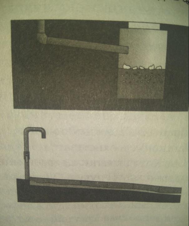 Самотечная система отвода воды
