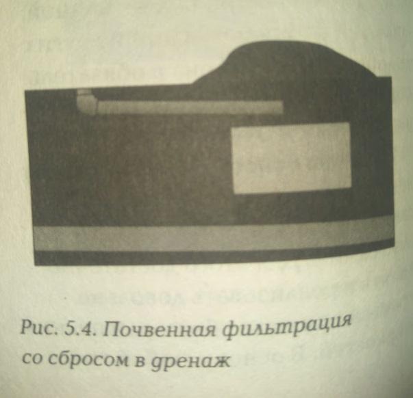 Почвенная фильтрация со сбросом в дренаж